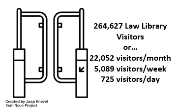 gate count visitors 2