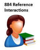 reference interactions